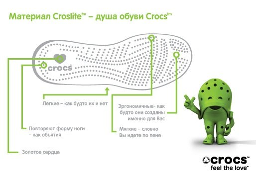 Crocs Crocband Light Blue